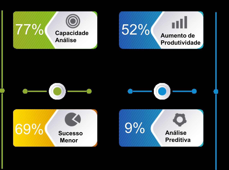 3-desejo-versus-realidade-das-empresas-em-people-analytics2